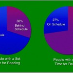 Double Your Chances of Staying On Schedule with Your Bible Reading Plan With One Simple Solution